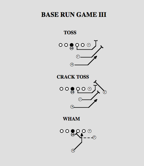Playbook session  the base NFL run gameFootball Run Plays